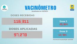 Vacinação de pessoas com 58 anos ou mais continua amanhã (31) em drive no Jorjão